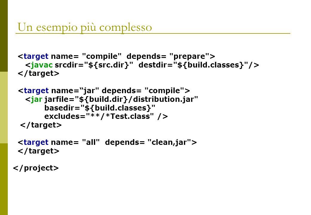 Un esempio più complesso <jar jarfile= ${build.dir}/distribution.jar basedir= ${build.classes} excludes= **/*Test.class />