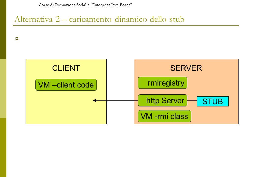 Corso di Formazione Sodalia Enterprise Java Beans Alternativa 2 – caricamento dinamico dello stub SERVER rmiregistry CLIENT http Server STUB VM -rmi class VM –client code