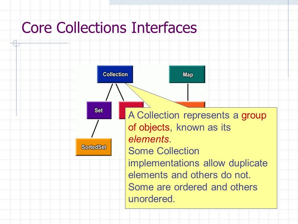 Core Collections Interfaces A Collection represents a group of objects, known as its elements.