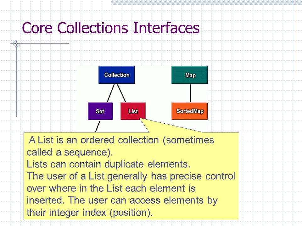 Core Collections Interfaces A List is an ordered collection (sometimes called a sequence).