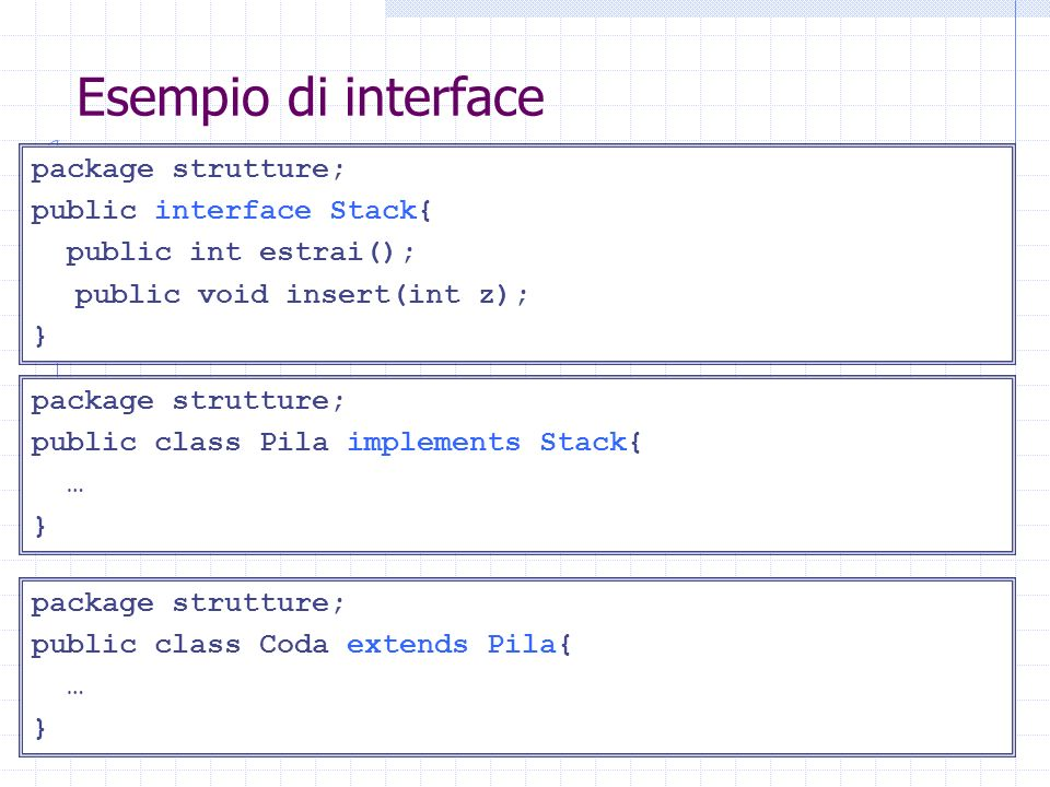 Esempio di interface package strutture; public interface Stack{ public int estrai(); public void insert(int z); } package strutture; public class Pila implements Stack{ … } package strutture; public class Coda extends Pila{ … }