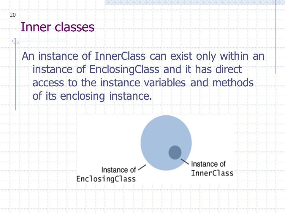 20 Inner classes An instance of InnerClass can exist only within an instance of EnclosingClass and it has direct access to the instance variables and methods of its enclosing instance.
