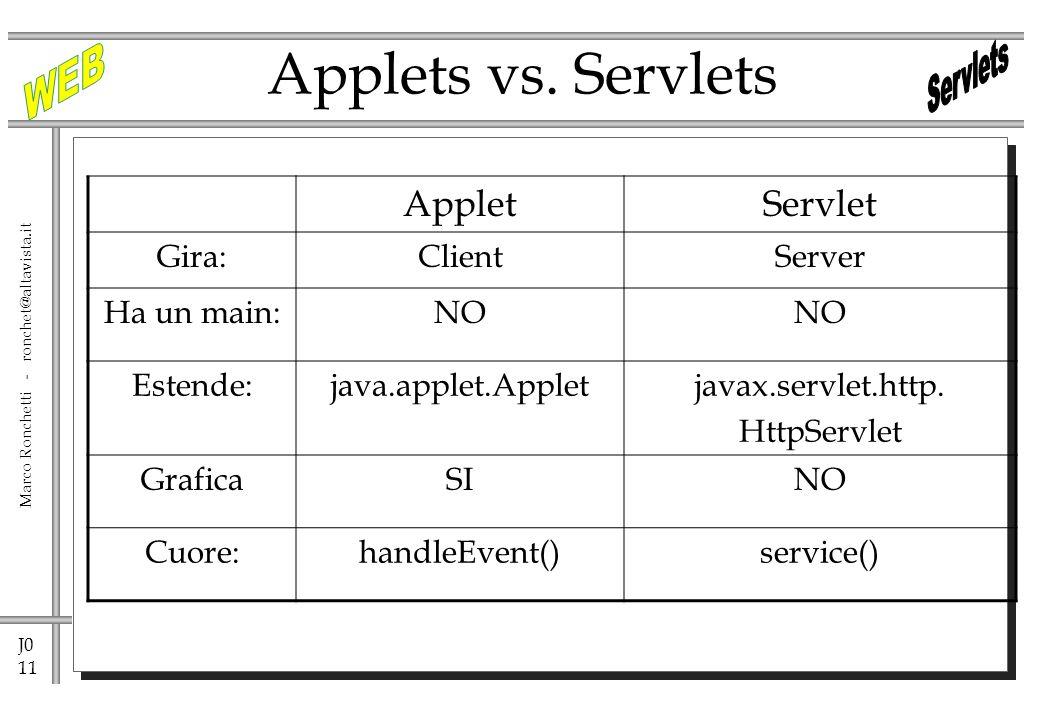 J0 11 Marco Ronchetti - ronchet@altavista.it Applets vs.