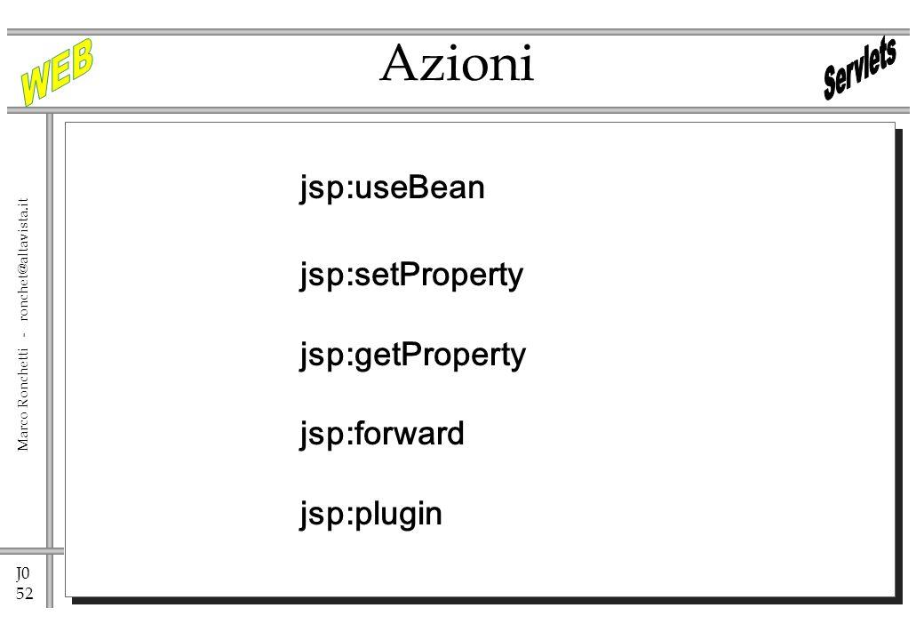 J0 52 Marco Ronchetti - ronchet@altavista.it jsp:useBean jsp:setProperty jsp:getProperty jsp:forward jsp:plugin Azioni