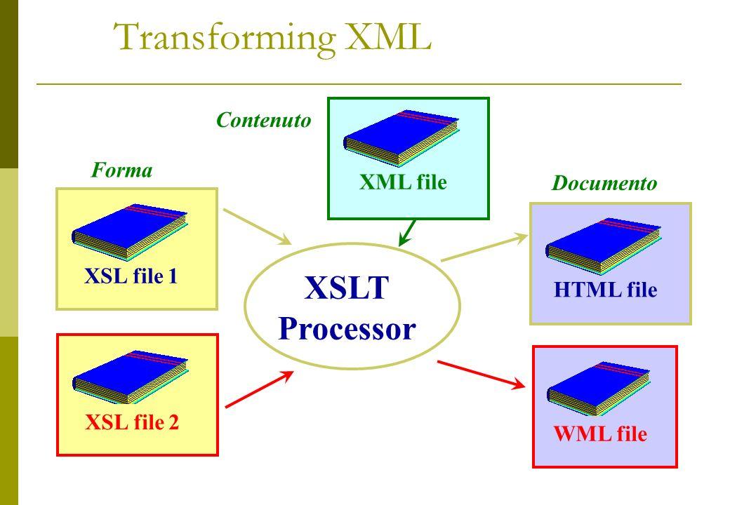 Transforming XML XSL file 1 XSLT Processor WML fileXSL file 2HTML fileXML file Contenuto Forma Documento