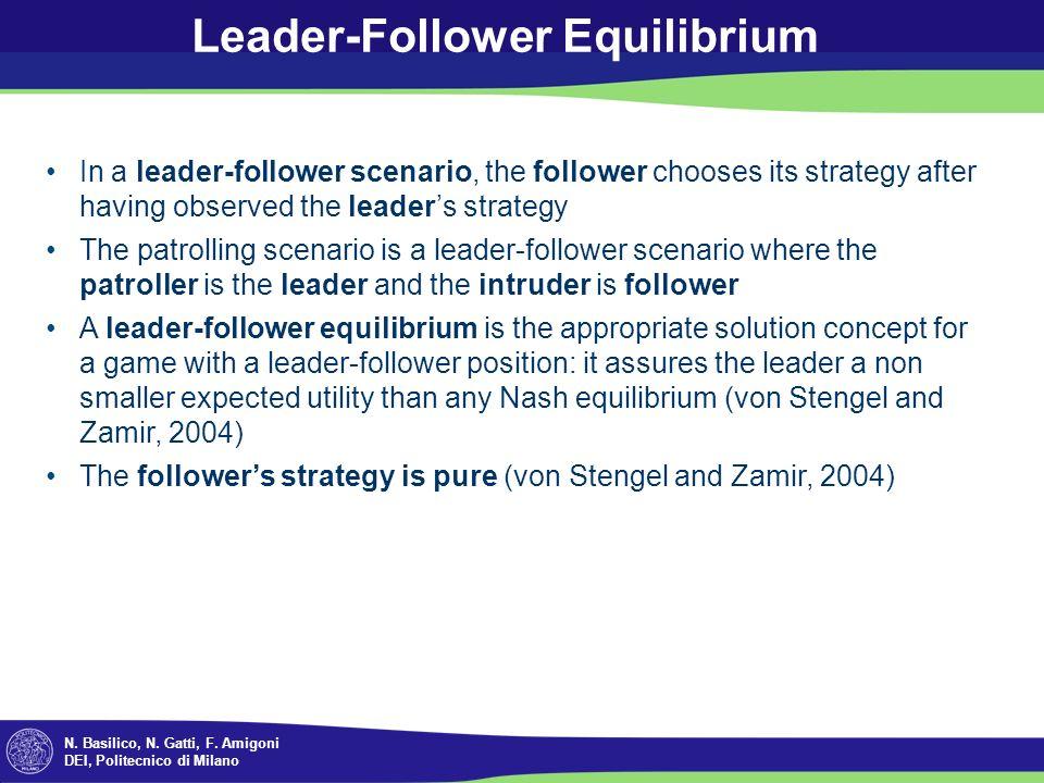 N. Basilico, N. Gatti, F. Amigoni DEI, Politecnico di Milano Leader-Follower Equilibrium In a leader-follower scenario, the follower chooses its strat