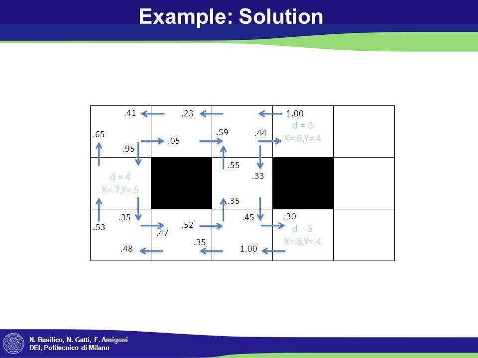 N. Basilico, N. Gatti, F. Amigoni DEI, Politecnico di Milano Example: Solution d = 6 X=.8,Y=.4 d = 4 X=.7,Y=.5 d = 5 X=.8,Y=.4.65.95.53.35.55.35.33.45