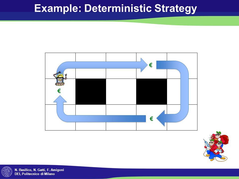 N. Basilico, N. Gatti, F. Amigoni DEI, Politecnico di Milano Example: Deterministic Strategy