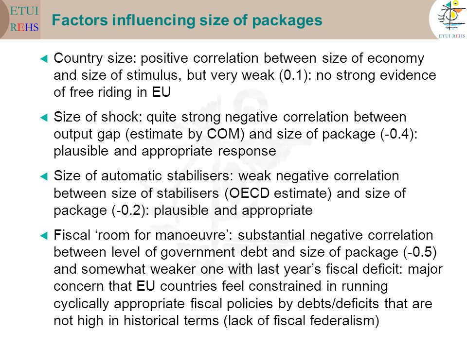 Factors influencing size of packages Country size: positive correlation between size of economy and size of stimulus, but very weak (0.1): no strong e