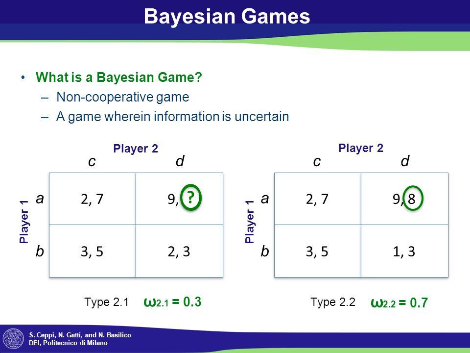 S. Ceppi, N. Gatti, and N. Basilico DEI, Politecnico di Milano Bayesian Games What is a Bayesian Game? –Non-cooperative game –A game wherein informati