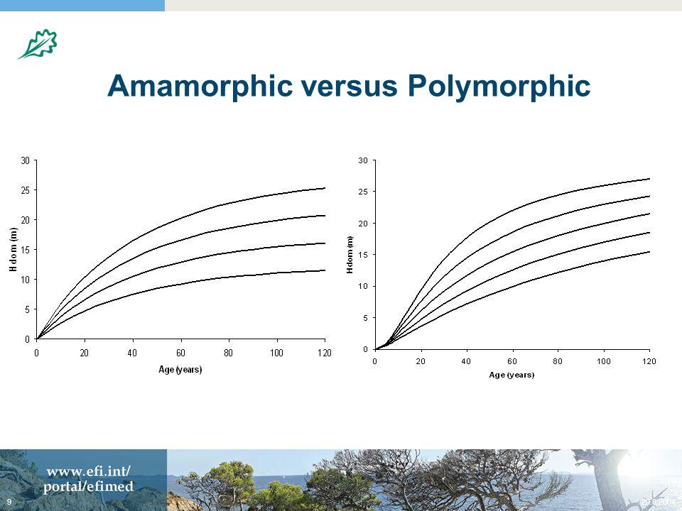 20.8.20049 Amamorphic versus Polymorphic