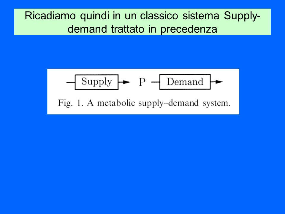 Ricadiamo quindi in un classico sistema Supply- demand trattato in precedenza