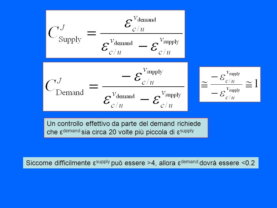 Un controllo effettivo da parte del demand richiede che ε demand sia circa 20 volte più piccola di ε supply Siccome difficilmente ε supply può essere