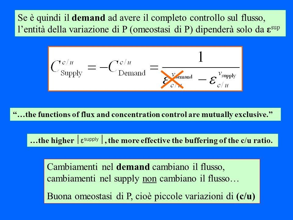 Se è quindi il demand ad avere il completo controllo sul flusso, lentità della variazione di P (omeostasi di P) dipenderà solo da ε sup …the functions