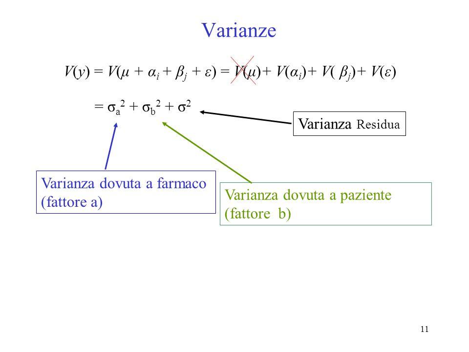 10 pazienti è un effetto casuale : β j è assunta come iid ND(0,σ b 2 ) Probability di β Se pazienti sono scelti random, β j è una variabile stocastica i.e.