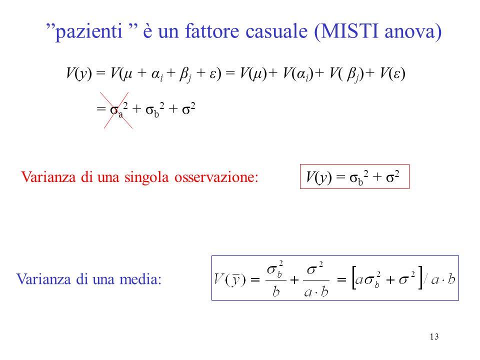 12 Entrambi i fattori sono fissi V(y) = V(μ + α i + β j + ε) = V(μ)+ V(α i )+ V( β j )+ V(ε) = σ a 2 + σ b 2 + σ 2 V(y) = σ 2 Varianza di una singola osservazione: Varianza di una media: