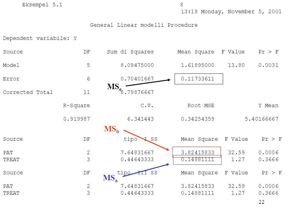 21 DATA eks5_1; INPUT pat $ treat $ y; /* indlæser data */ CARDS; /* her kommer data.