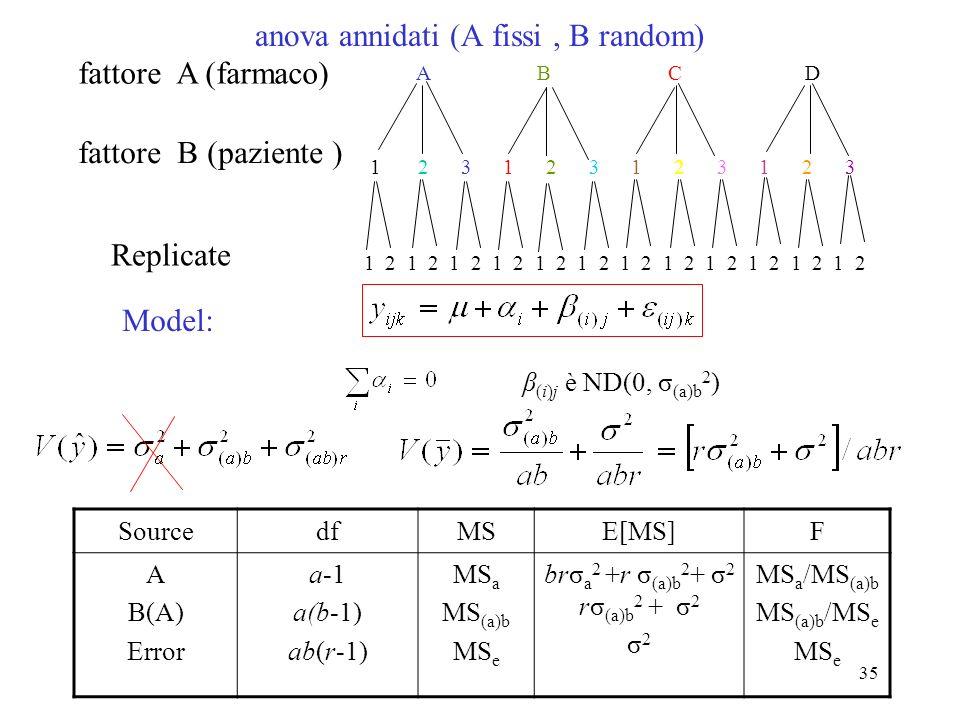34 1 2 1 2 1 2 1 2 1 2 1 2 1 2 3 1 2 3 A B C D anova a due vie(A and B random) fattore A: fattore B: Replicate Model: SourcedfMSE[MS]F A B AB Error a-1 b-1 (a-1)(b-1) ab(r-1) MS a MS b MS ab MS e brσ a 2 +r σ ab 2 + σ 2 arσ b 2 + r σ ab 2 + σ 2 r σ ab 2 + σ 2 σ 2 MS a /MS ab MS b /MS ab MS ab /MS e β i è ND(0, σ b 2 ) (αβ) ij è ND(0; σ ab 2 ) α i è ND(0, σ a 2 )