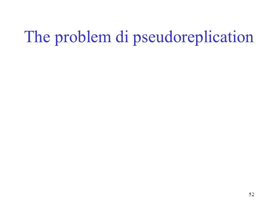 51 annidati effetto casuale s Analisi di Varianza for variabile NITRO Degrees Varianza di Sum di Error Source Freedom Squares F Value Pr > F Term TOTAL 35 151.790000 TREAT 2 71.780000 2.987 0.1933 TREE TREE 3 36.046667 5.501 0.0130 LEAF LEAF 12 26.213333 2.215 0.0618 ERROR ERROR 18 17.750000 Varianza Varianza Percent Source Mean Square Component di Total TOTAL 4.336857 5.213333 100.0000 TREAT 35.890000 1.989537 38.1625 TREE 12.015556 1.638519 31.4294 LEAF 2.184444 0.599167 11.4930 ERROR 0.986111 0.986111 18.9152 Mean 30.35000000 Standard error di mean 0.99847105