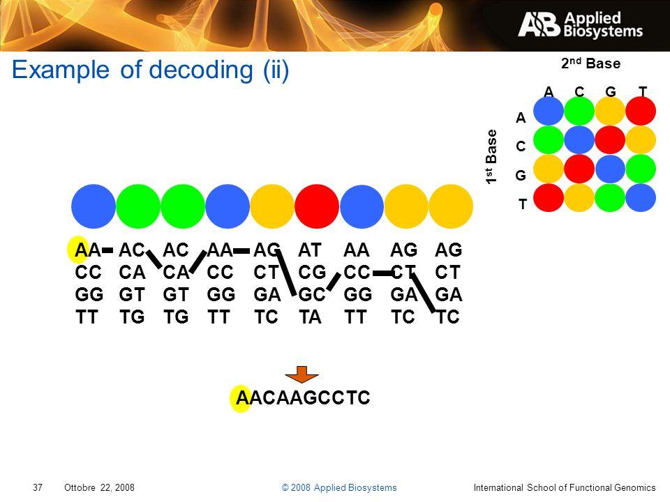 37 Ottobre 22, 2008 © 2008 Applied BiosystemsInternational School of Functional Genomics Example of decoding (ii) AA CC GG TT AC CA GT TG AC CA GT TG