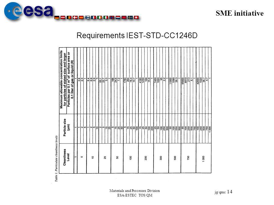 SME initiative jg/qmc 14 Materials and Processes Division ESA-ESTEC TOS/QM Requirements IEST-STD-CC1246D