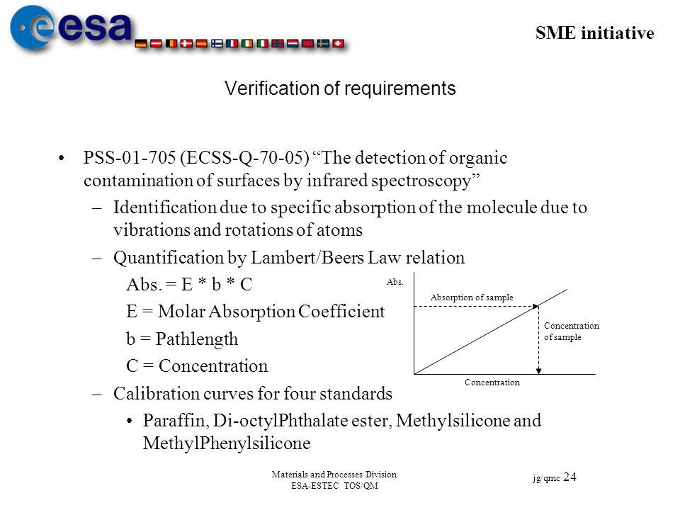 SME initiative jg/qmc 24 Materials and Processes Division ESA-ESTEC TOS/QM Verification of requirements PSS-01-705 (ECSS-Q-70-05) The detection of org