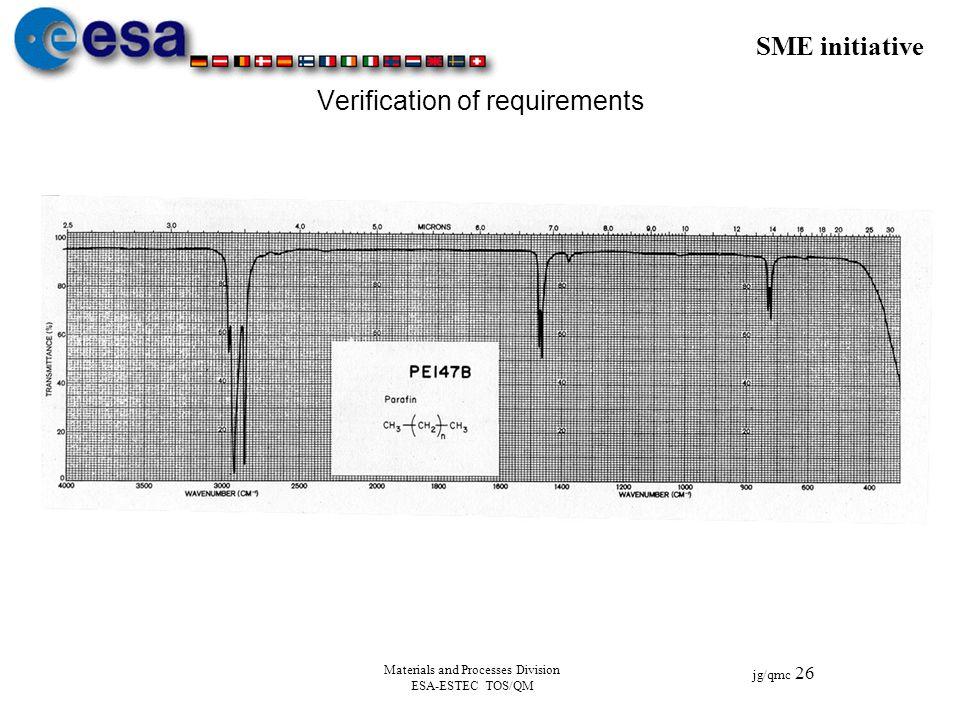 SME initiative jg/qmc 26 Materials and Processes Division ESA-ESTEC TOS/QM Verification of requirements
