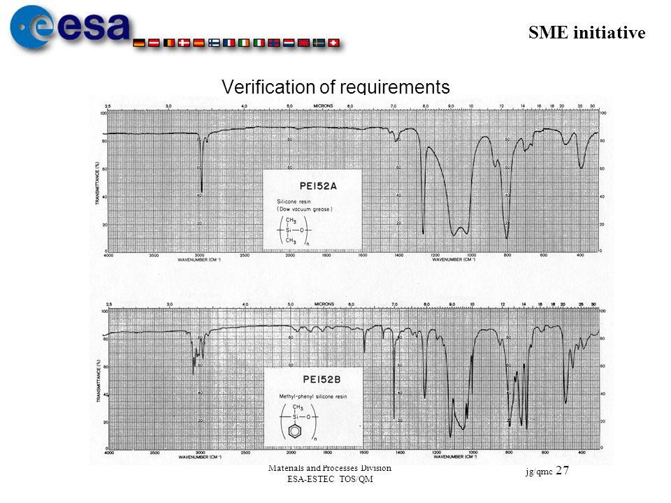 SME initiative jg/qmc 27 Materials and Processes Division ESA-ESTEC TOS/QM Verification of requirements