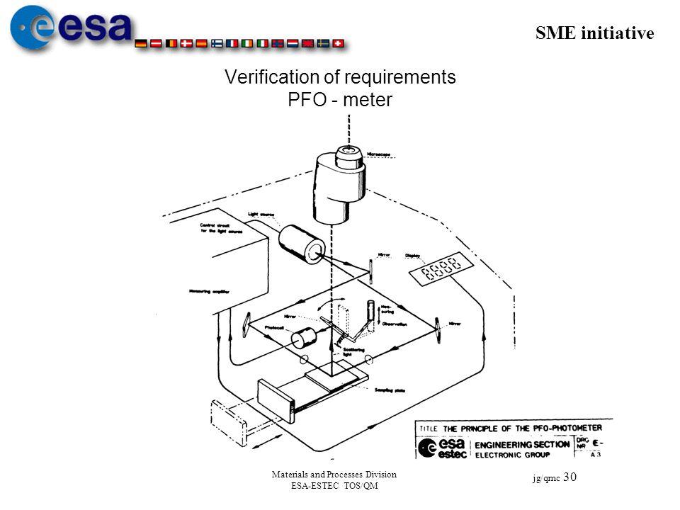 SME initiative jg/qmc 30 Materials and Processes Division ESA-ESTEC TOS/QM Verification of requirements PFO - meter