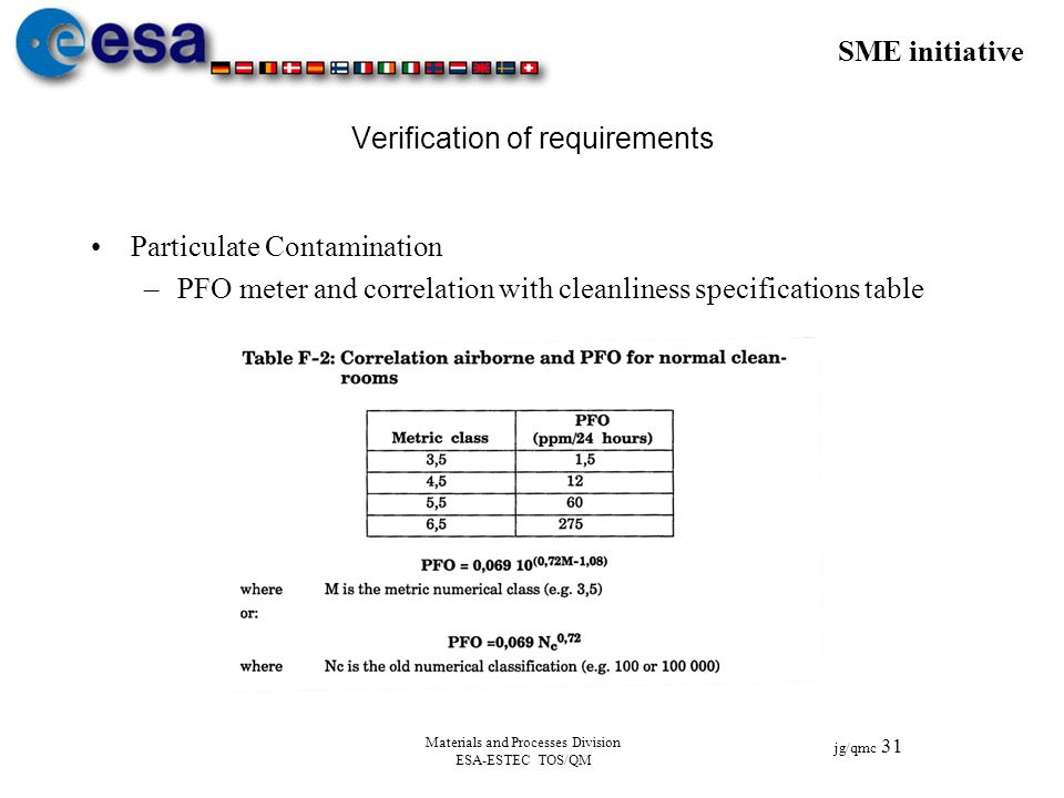 SME initiative jg/qmc 31 Materials and Processes Division ESA-ESTEC TOS/QM Verification of requirements Particulate Contamination –PFO meter and corre