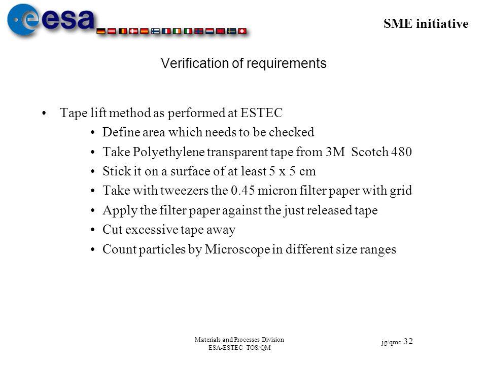 SME initiative jg/qmc 32 Materials and Processes Division ESA-ESTEC TOS/QM Verification of requirements Tape lift method as performed at ESTEC Define