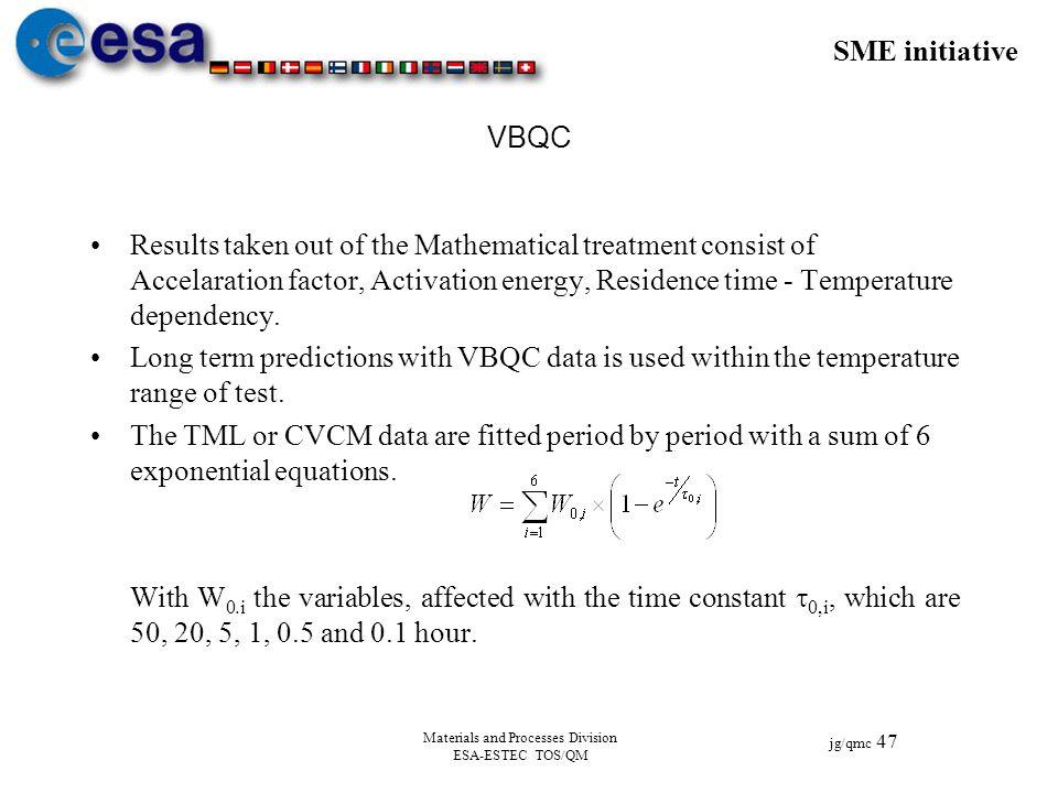 SME initiative jg/qmc 47 Materials and Processes Division ESA-ESTEC TOS/QM VBQC Results taken out of the Mathematical treatment consist of Accelaratio