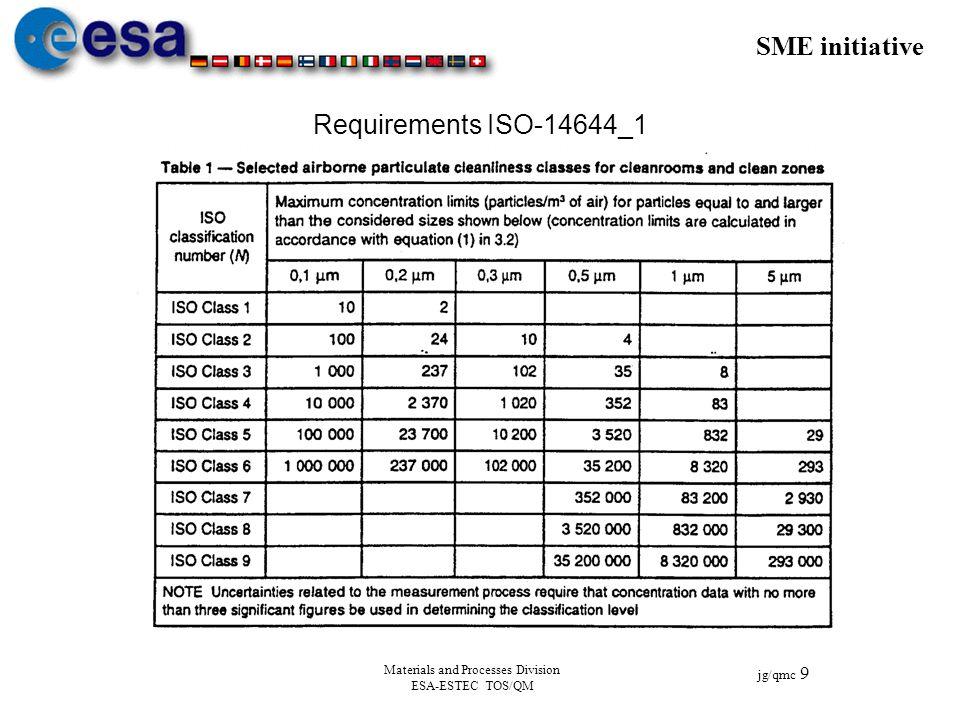 SME initiative jg/qmc 9 Materials and Processes Division ESA-ESTEC TOS/QM Requirements ISO-14644_1