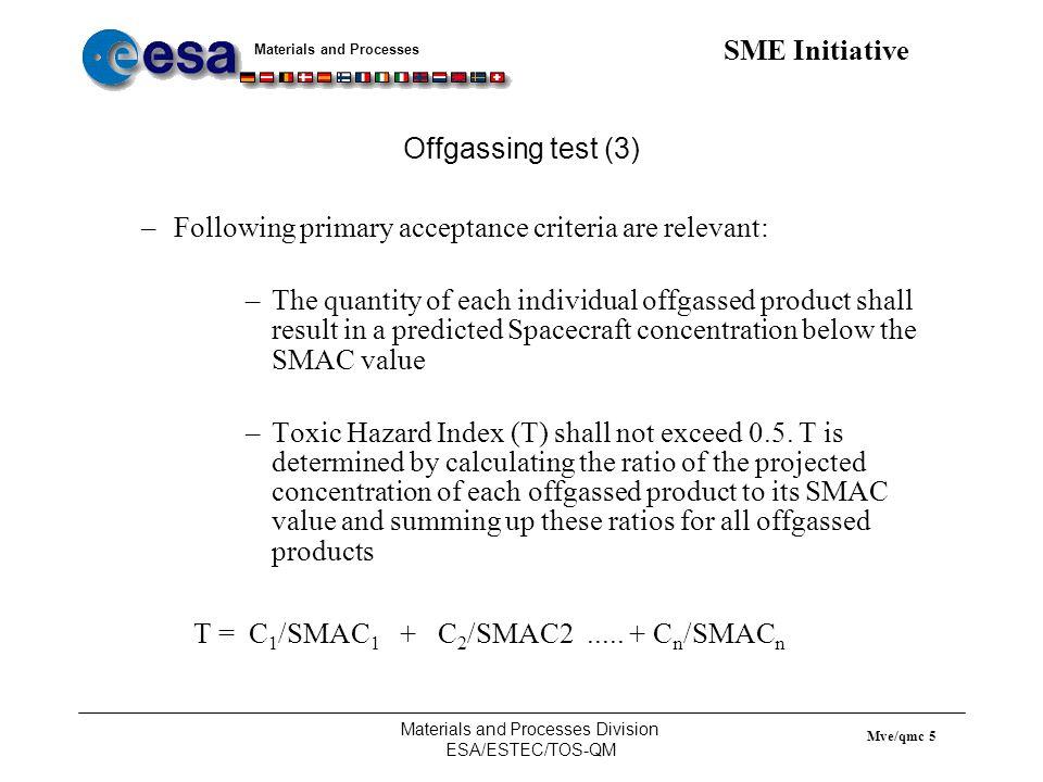 Materials and Processes SME Initiative Materials and Processes Division ESA/ESTEC/TOS-QM Mve/qmc 16 Upwards Propagation Test (2)