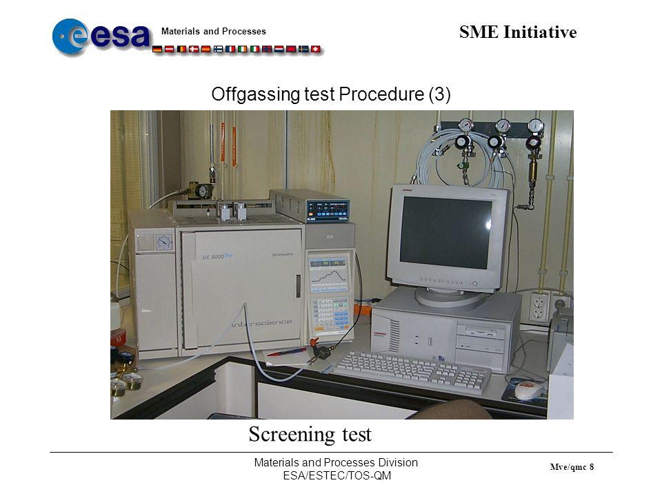 Materials and Processes SME Initiative Materials and Processes Division ESA/ESTEC/TOS-QM Mve/qmc 9 Offgassing test Procedure (4)