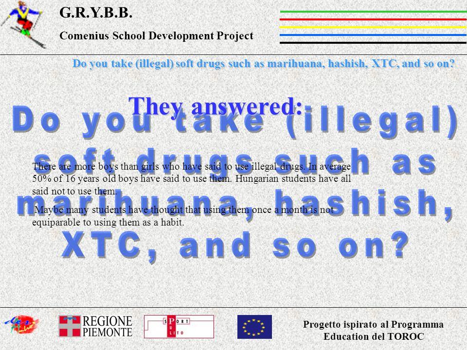 Progetto ispirato al Programma Education del TOROC G.R.Y.B.B.
