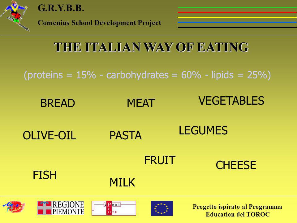 Progetto ispirato al Programma Education del TOROC G.R.Y.B.B. Comenius School Development Project BREAD PASTA LEGUMES MILK CHEESE OLIVE-OIL FRUIT VEGE
