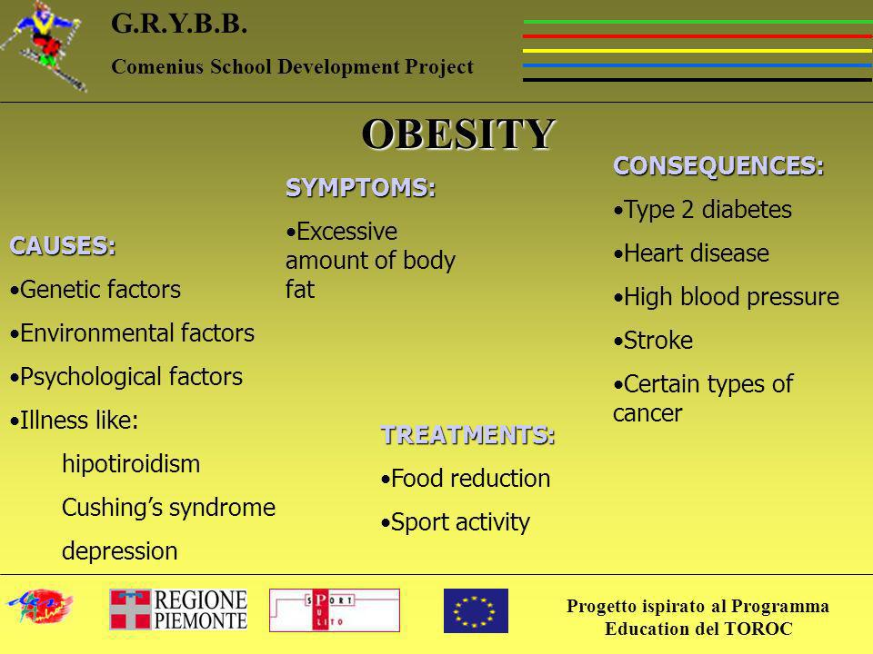 Progetto ispirato al Programma Education del TOROC G.R.Y.B.B. Comenius School Development ProjectSYMPTOMS: Excessive amount of body fat CONSEQUENCES: