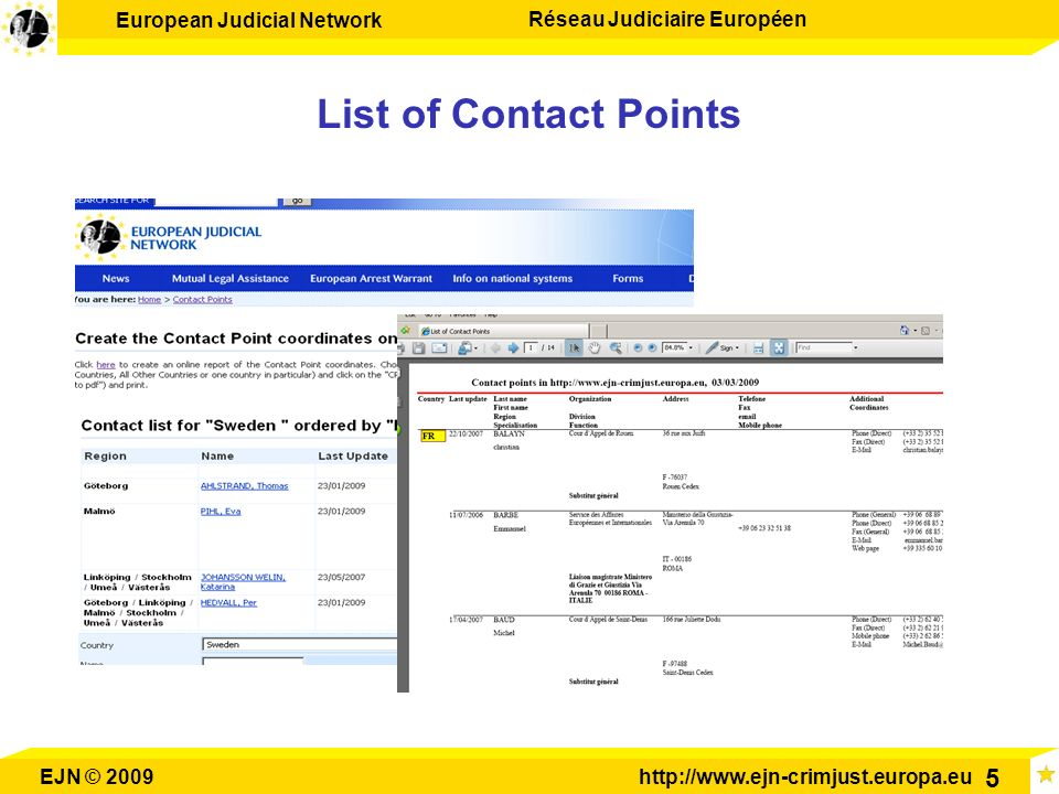 European Judicial Network Réseau Judiciaire Européen EJN © 2009http://www.ejn-crimjust.europa.eu 5 List of Contact Points