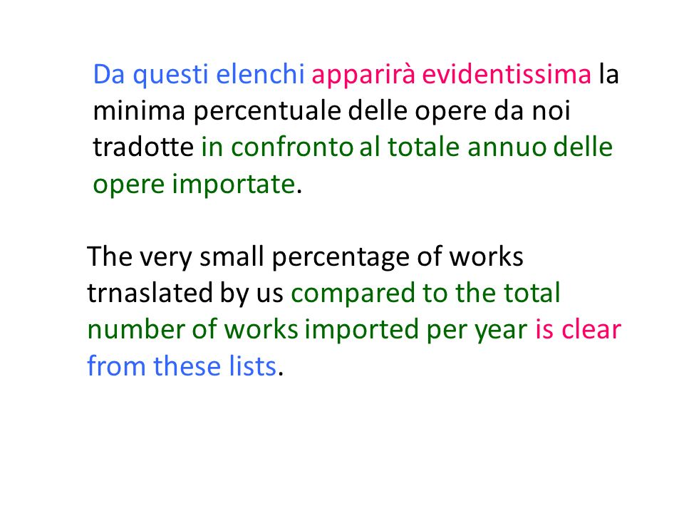 The very small percentage of works trnaslated by us compared to the total number of works imported per year is clear from these lists. Da questi elenc