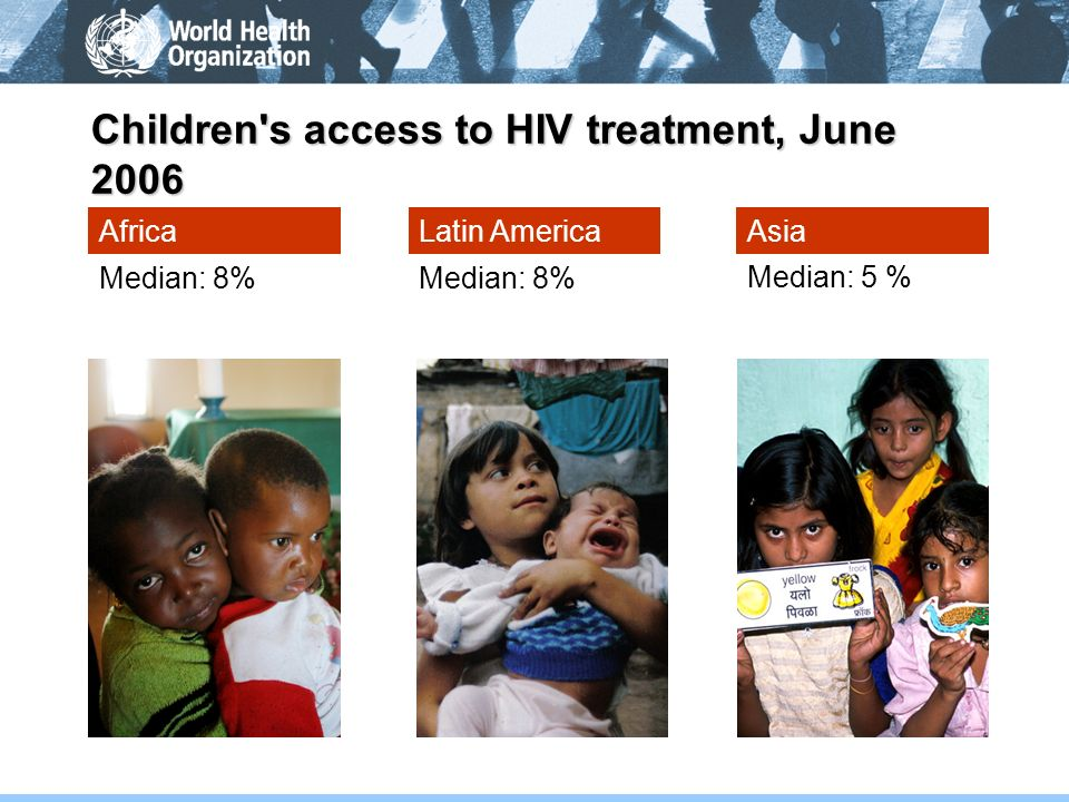 Children's access to HIV treatment, June 2006 Median: 8% Latin America Median: 8% Africa Median: 5 % Asia