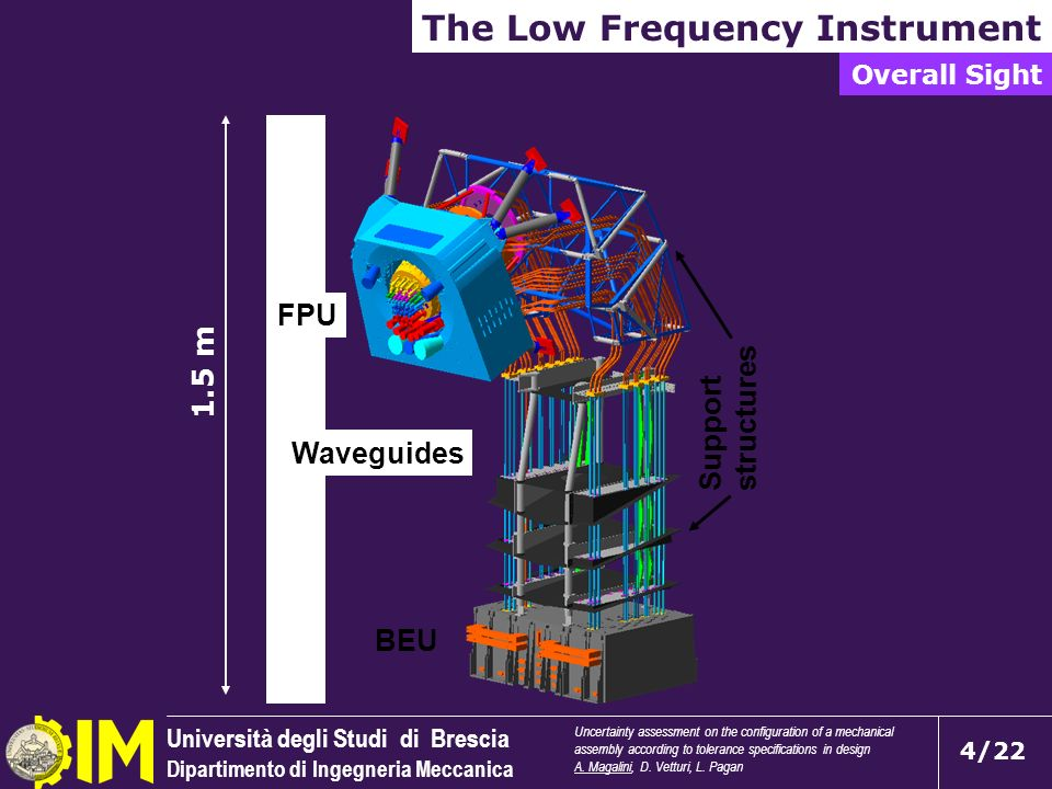 Università degli Studi di Brescia Dipartimento di Ingegneria Meccanica 4/22 BEU FPU Waveguides Support structures 1.5 m The Low Frequency Instrument Overall Sight Uncertainty assessment on the configuration of a mechanical assembly according to tolerance specifications in design A.