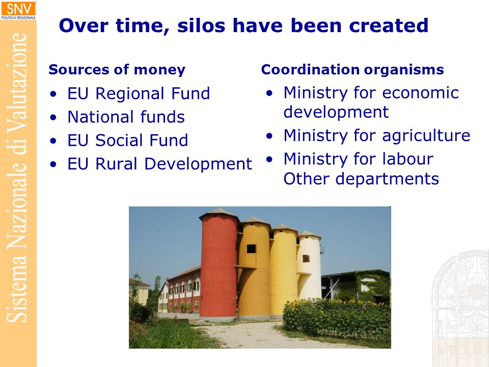 Over time, silos have been created Sources of money EU Regional Fund National funds EU Social Fund EU Rural Development Coordination organisms Ministry for economic development Ministry for agriculture Ministry for labour Other departments