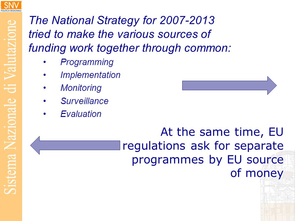 At the same time, EU regulations ask for separate programmes by EU source of money The National Strategy for 2007-2013 tried to make the various sources of funding work together through common: Programming Implementation Monitoring Surveillance Evaluation