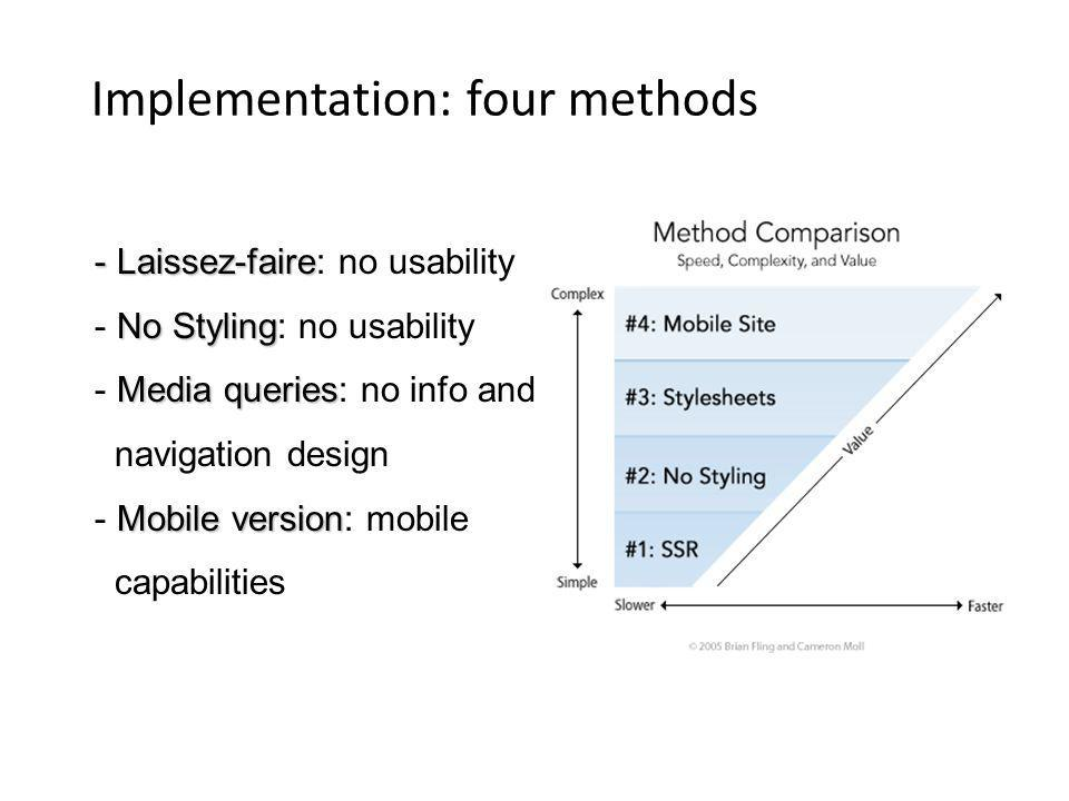 Implementation: four methods - Laissez-faire - Laissez-faire: no usability No Styling - No Styling: no usability Media queries - Media queries: no info and navigation design Mobile version - Mobile version: mobile capabilities