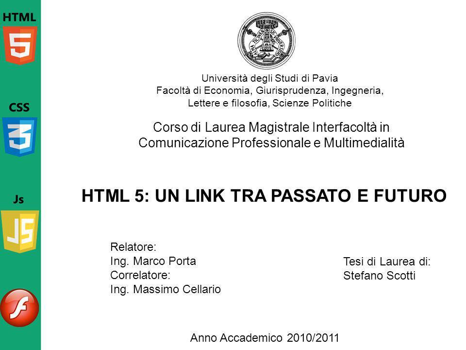 Università degli Studi di Pavia Facoltà di Economia, Giurisprudenza, Ingegneria, Lettere e filosofia, Scienze Politiche Corso di Laurea Magistrale Int