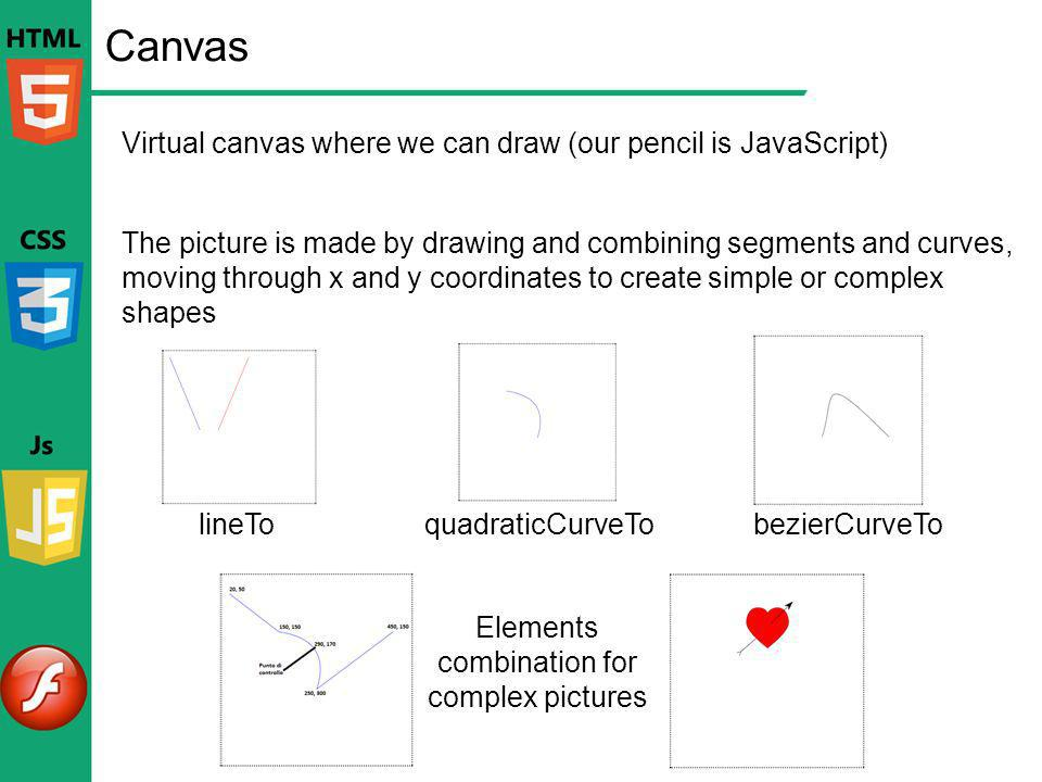 Canvas Virtual canvas where we can draw (our pencil is JavaScript) The picture is made by drawing and combining segments and curves, moving through x