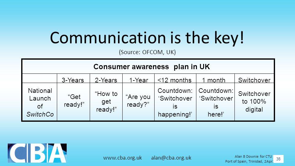 www.cba.org.uk alan@cba.org.uk Alan B Downie for CTU Port of Spain, Trinidad, 2Apr2012 38 Communication is the key! (Source: OFCOM, UK) Consumer aware