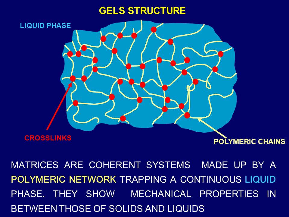 GELS STRUCTURE MATRICES ARE COHERENT SYSTEMS MADE UP BY A POLYMERIC NETWORK TRAPPING A CONTINUOUS LIQUID PHASE. THEY SHOW MECHANICAL PROPERTIES IN BET
