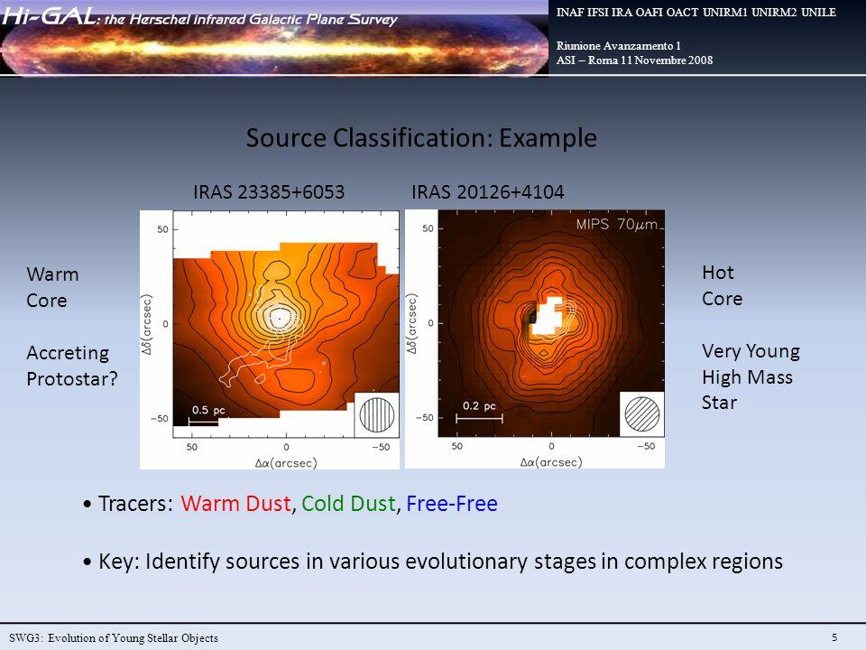Riunione Avanzamento 1 ASI – Roma 11 Novembre 2008 INAF IFSI IRA OAFI OACT UNIRM1 UNIRM2 UNILE 5 SWG3: Evolution of Young Stellar Objects Warm Core Accreting Protostar.